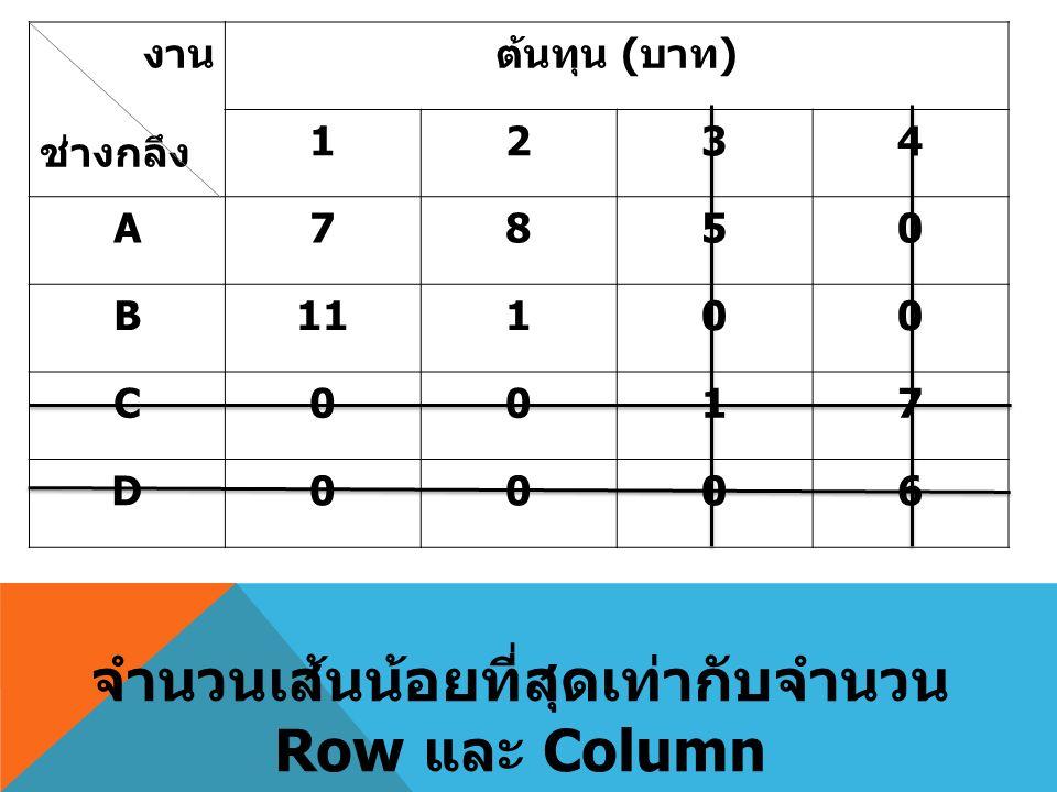 งาน ช่างกลึง ต้นทุน ( บาท ) 1234 A7850 B11100 C0017 D0006 จำนวนเส้นน้อยที่สุดเท่ากับจำนวน Row และ Column