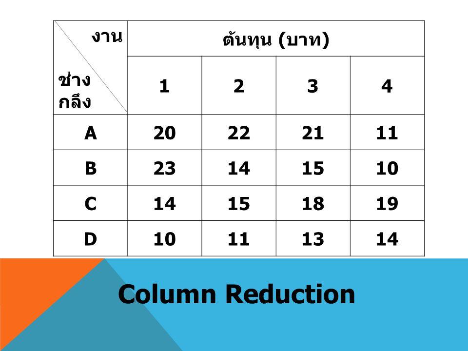 งาน ช่าง กลึง ต้นทุน ( บาท ) 1234 A20222111 B23141510 C14151819 D10111314 Column Reduction