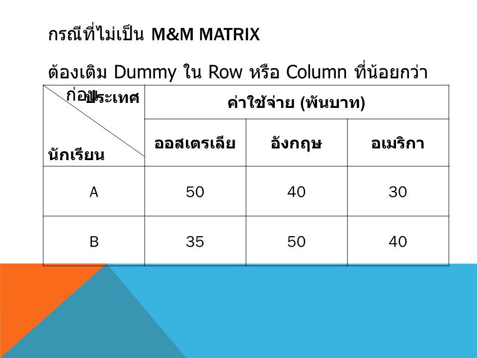 กรณีที่ไม่เป็น M&M MATRIX ต้องเติม Dummy ใน Row หรือ Column ที่น้อยกว่า ก่อน ประเทศ นักเรียน ค่าใช้จ่าย ( พันบาท ) ออสเตรเลียอังกฤษอเมริกา A504030 B35