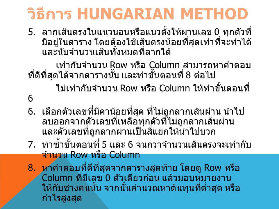 วิธีการ HUNGARIAN METHOD 5. ลากเส้นตรงในแนวนอนหรือแนวตั้งให้ผ่านเลข 0 ทุกตัวที่ มีอยู่ในตาราง โดยต้องใช้เส้นตรงน้อยที่สุดเท่าที่จะทำได้ และนับจำนวนเส้