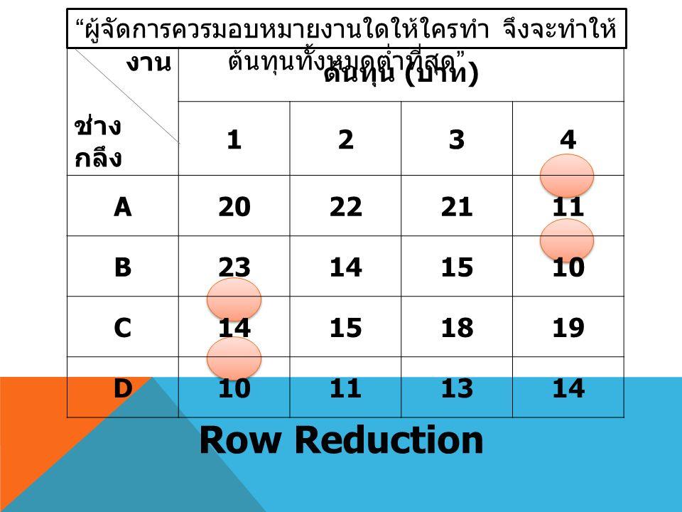 งาน ช่าง กลึง ต้นทุน ( บาท ) 1234 A20222111 B23141510 C14151819 D10111314 ผู้จัดการควรมอบหมายงานใดให้ใครทำ จึงจะทำให้ ต้นทุนทั้งหมดต่ำที่สุด Row Reduction