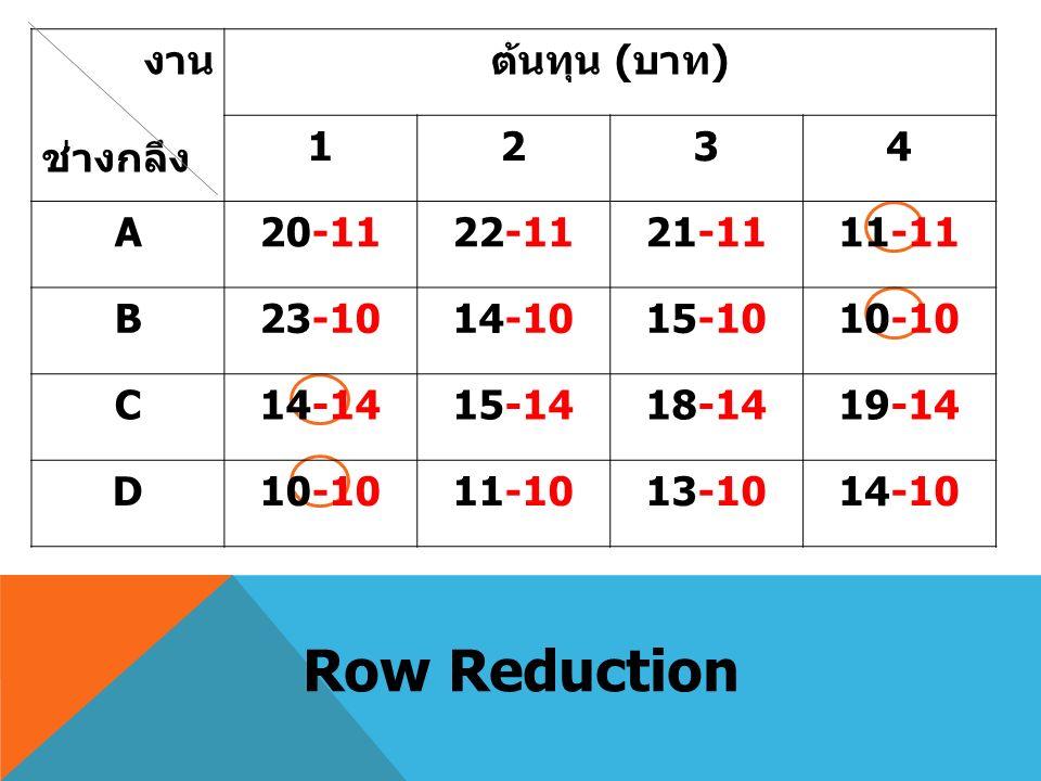 งาน ช่างกลึง ต้นทุน ( บาท ) 1234 A20-1122-1121-1111-11 B23-1014-1015-1010-10 C14-1415-1418-1419-14 D10-1011-1013-1014-10 Row Reduction