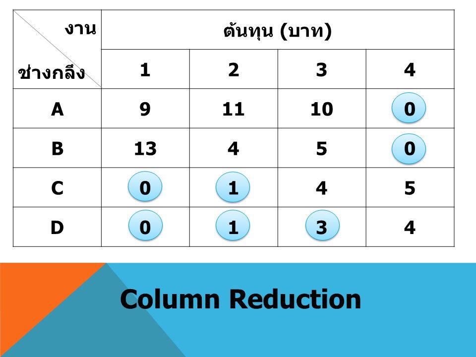 งาน ช่างกลึง ต้นทุน ( บาท ) 1234 A911100 B13450 C0145 D0134 Column Reduction