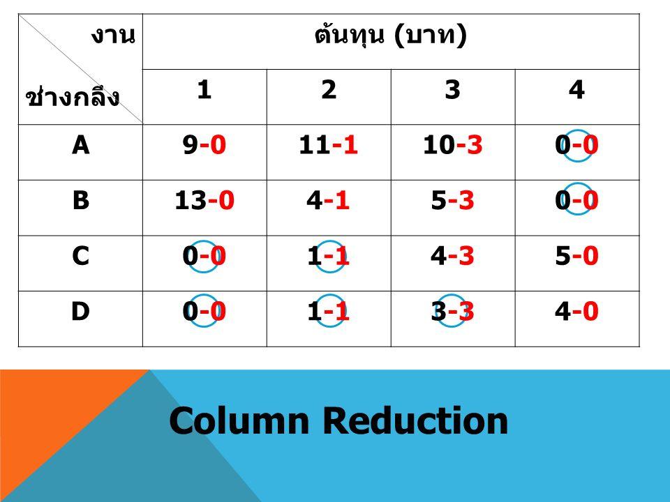 งาน ช่างกลึง ต้นทุน ( บาท ) 1234 A9-011-110-30-0 B13-04-15-30-0 C 1-14-35-0 D0-01-13-34-0 Column Reduction