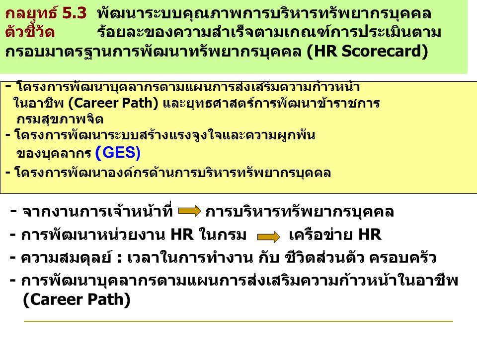กลยุทธ์ 5.3 พัฒนาระบบคุณภาพการบริหารทรัพยากรบุคคล ตัวชี้วัด ร้อยละของความสำเร็จตามเกณฑ์การประเมินตาม กรอบมาตรฐานการพัฒนาทรัพยากรบุคคล (HR Scorecard) - จากงานการเจ้าหน้าที่ การบริหารทรัพยากรบุคคล - การพัฒนาหน่วยงาน HR ในกรม เครือข่าย HR - ความสมดุลย์ : เวลาในการทำงาน กับ ชีวิตส่วนตัว ครอบครัว - การพัฒนาบุคลากรตามแผนการส่งเสริมความก้าวหน้าในอาชีพ (Career Path) - โครงการพัฒนาบุคลากรตามแผนการส่งเสริมความก้าวหน้า ในอาชีพ (Career Path) และยุทธศาสตร์การพัฒนาข้าราชการ กรมสุขภาพจิต - โครงการพัฒนาระบบสร้างแรงจูงใจและความผูกพัน ของบุคลากร (GES) - โครงการพัฒนาองค์กรด้านการบริหารทรัพยากรบุคคล