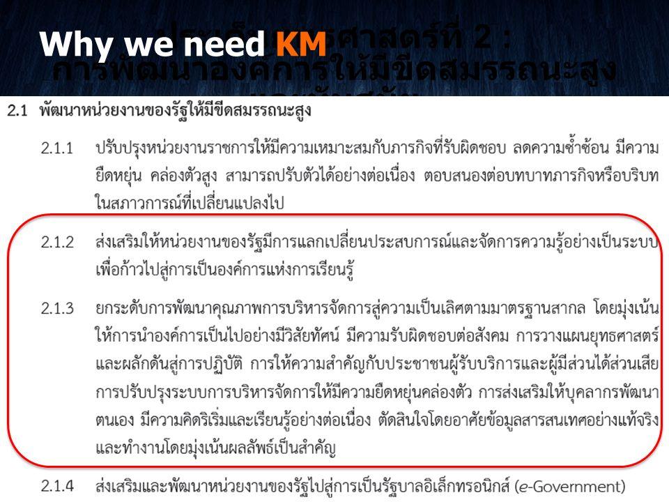 ประเด็นยุทธศาสตร์ที่ 2 : การพัฒนาองค์การให้มีขีดสมรรถนะสูง และทันสมัย Why we need KM