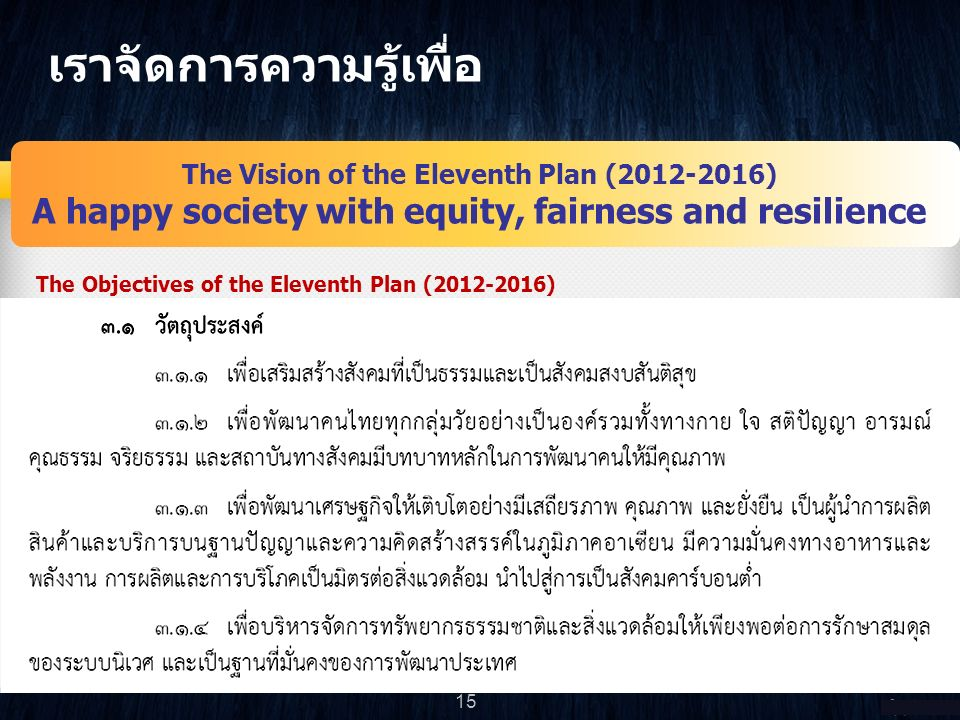 เราจัดการความรู้เพื่อ The Vision of the Eleventh Plan (2012-2016) A happy society with equity, fairness and resilience The Objectives of the Eleventh Plan (2012-2016) 15