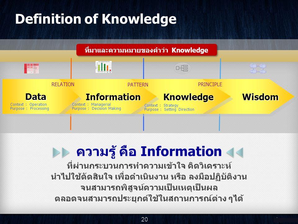 Definition of Knowledge ความรู้ คือ Information ที่ผ่านกระบวนการทำความเข้าใจ คิดวิเคราะห์ นำไปใช้ตัดสินใจ เพื่อดำเนินงาน หรือ ลงมือปฏิบัติงาน จนสามารถพิสูจน์ความเป็นเหตุเป็นผล ตลอดจนสามารถประยุกต์ใช้ในสถานการณ์ต่าง ๆได้ WisdomWisdomKnowledgeKnowledgeInformationInformationDataData Context : Managerial Purpose : Decision Making Context : Strategy Purpose : Setting Direction RELATION PATTERN PRINCIPLE Context : Operation Purpose : Processing ที่มาและความหมายของคำว่า Knowledge 20