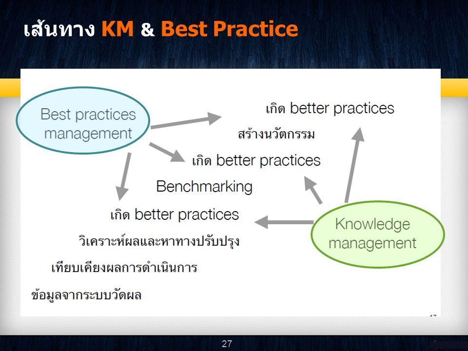 เส้นทาง KM & Best Practice 27