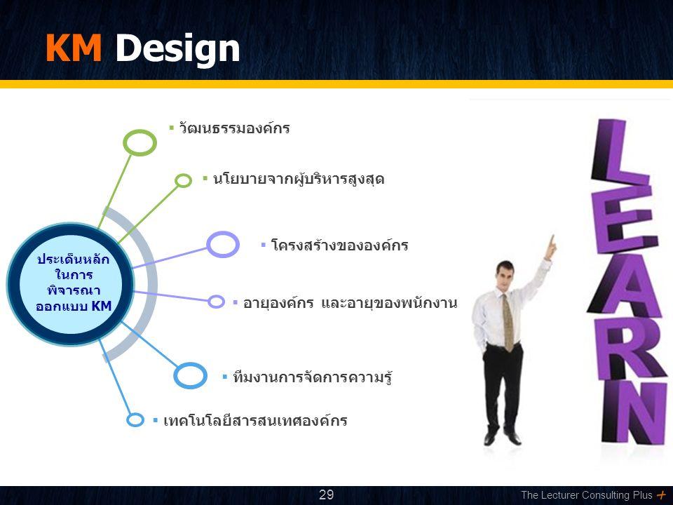 The Lecturer Consulting Plus KM Design  วัฒนธรรมองค์กร  นโยบายจากผู้บริหารสูงสุด  โครงสร้างขององค์กร  อายุองค์กร และอายุของพนักงาน  ทีมงานการจัดการความรู้  เทคโนโลยีสารสนเทศองค์กร ประเด็นหลัก ในการ พิจารณา ออกแบบ KM 29