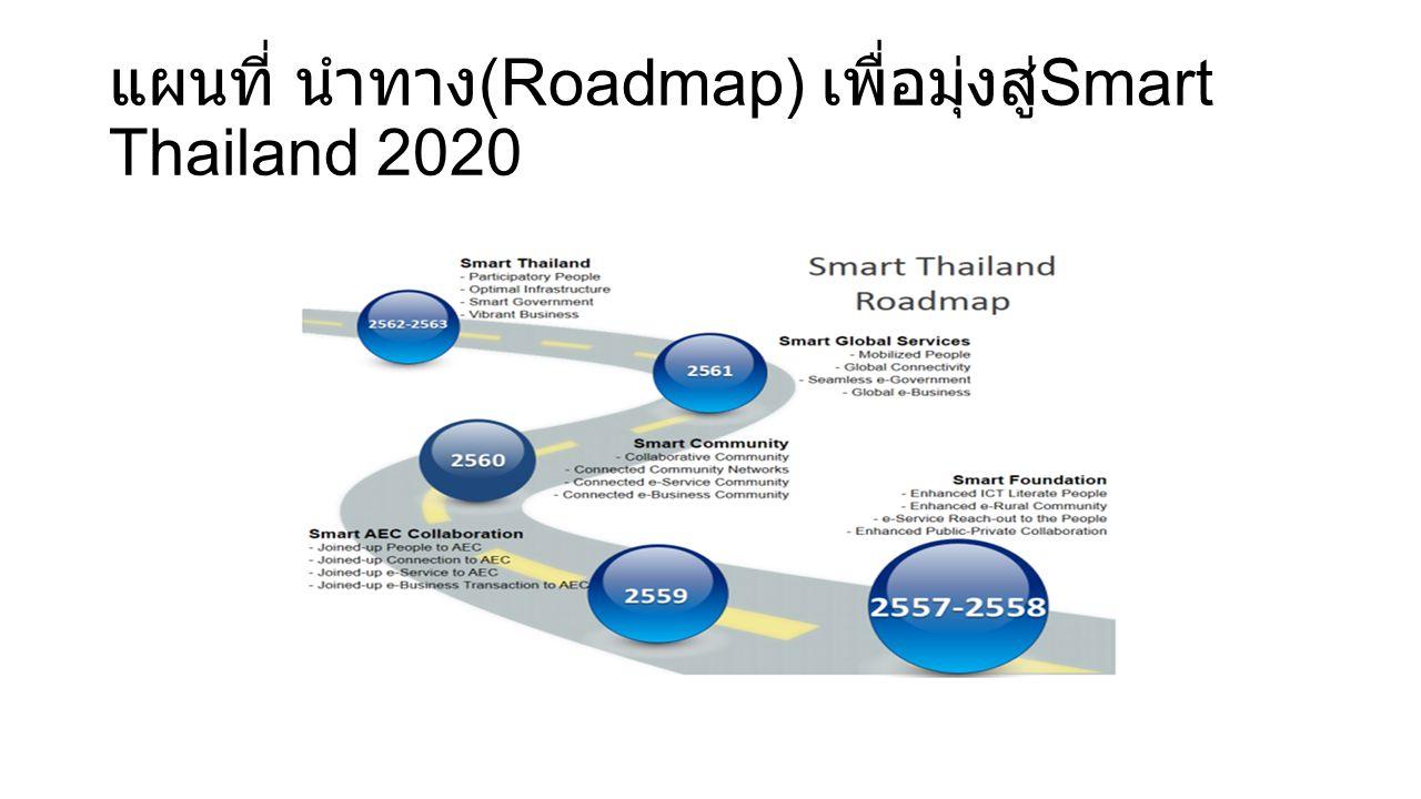 แผนที่ นําทาง (Roadmap) เพื่อมุ่งสู่ Smart Thailand 2020