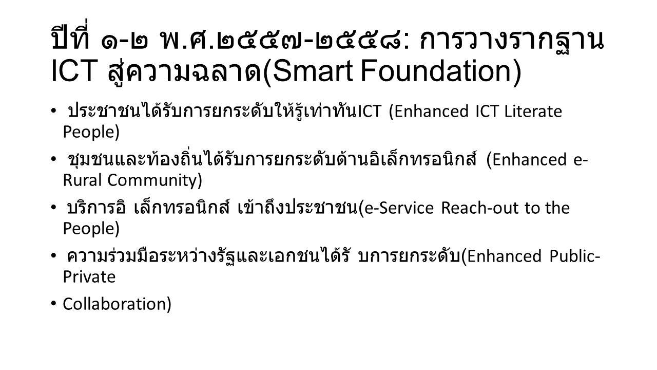ปีที่ ๑ - ๒ พ. ศ. ๒๕๕๗ - ๒๕๕๘ : การวางรากฐาน ICT สู่ความฉลาด (Smart Foundation) ประชาชนได้รับการยกระดับให้รู้เท่าทัน ICT (Enhanced ICT Literate People