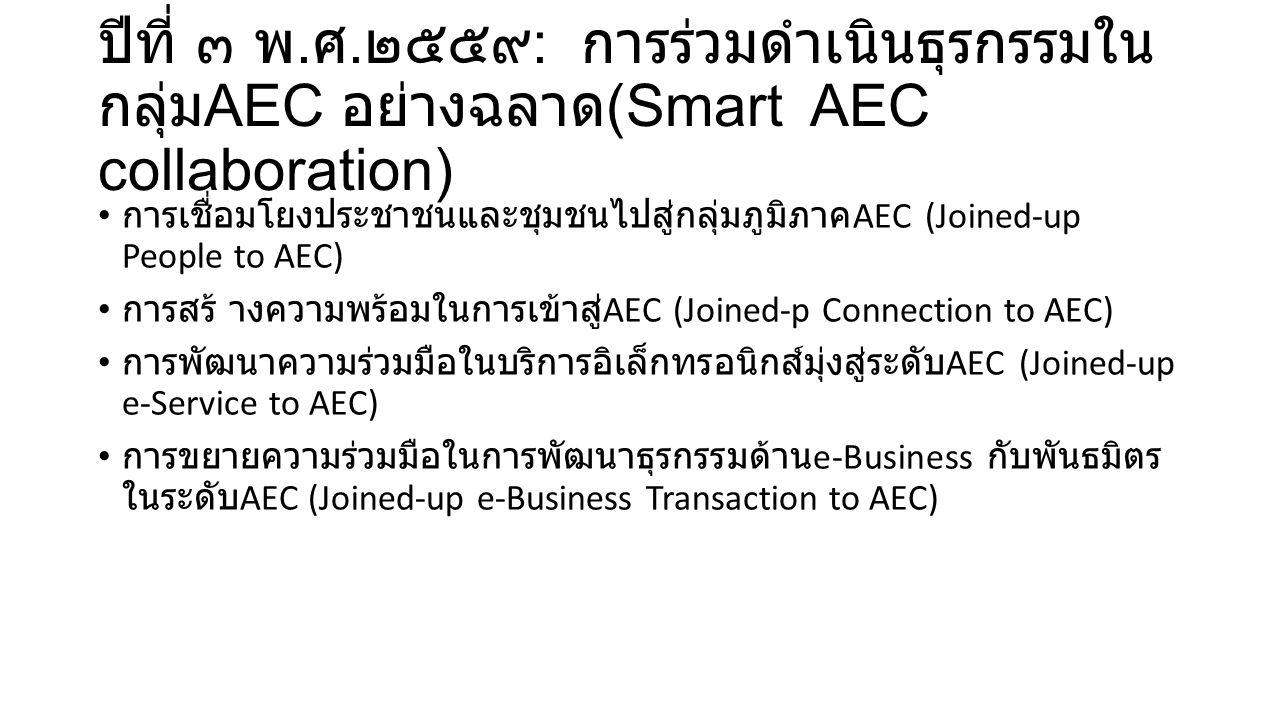 ปีที่ ๓ พ. ศ. ๒๕๕๙ : การร่วมดําเนินธุรกรรมใน กลุ่ม AEC อย่างฉลาด (Smart AEC collaboration) การเชื่อมโยงประชาชนและชุมชนไปสู่กลุ่มภูมิภาค AEC (Joined-up