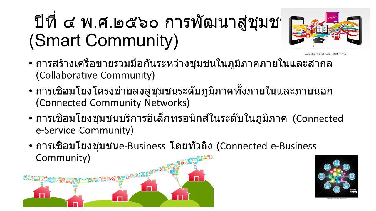 ปีที่ ๔ พ. ศ. ๒๕๖๐ การพัฒนาสู่ชุมชนฉลาด (Smart Community) การสร้างเครือข่ายร่วมมือกันระหว่างชุมชนในภูมิภาคภายในและสากล (Collaborative Community) การเช