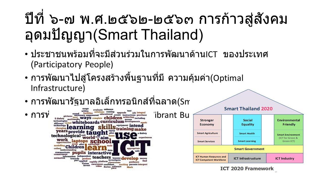 ปีที่ ๖ - ๗ พ. ศ. ๒๕๖๒ - ๒๕๖๓ การก้าวสู่สังคม อุดมปัญญา (Smart Thailand) ประชาชนพร้อมที่จะมีส่วนร่วมในการพัฒนาด้าน ICT ของประเทศ (Participatory People
