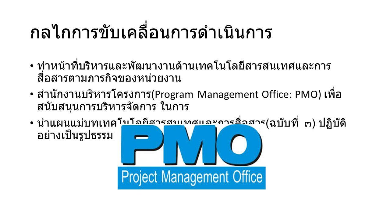 กลไกการขับเคลื่อนการดําเนินการ ทําหน้าที่บริหารและพัฒนางานด้านเทคโนโลยีสารสนเทศและการ สื่อสารตามภารกิจของหน่วยงาน สํานักงานบริหารโครงการ (Program Management Office: PMO) เพื่อ สนับสนุนการบริหารจัดการ ในการ นําแผนแม่บทเทคโนโลยีสารสนเทศและการสื่อสาร ( ฉบับที่ ๓ ) ปฏิบัติ อย่างเป็นรูปธรรม