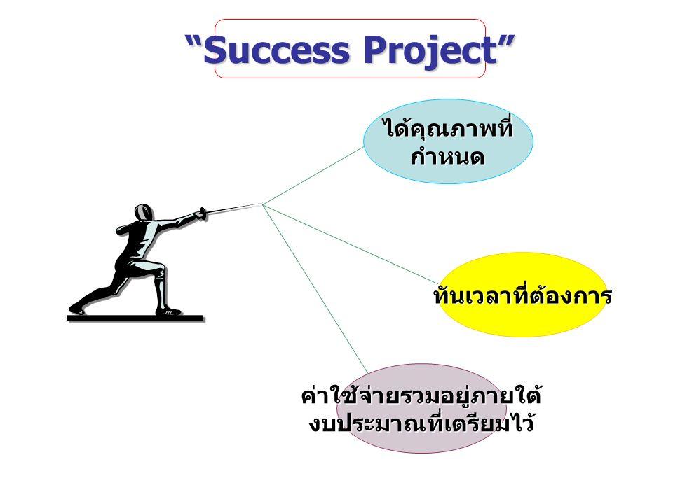 """""""Success Project"""" ได้คุณภาพที่กำหนด ทันเวลาที่ต้องการ ค่าใช้จ่ายรวมอยู่ภายใต้งบประมาณที่เตรียมไว้"""