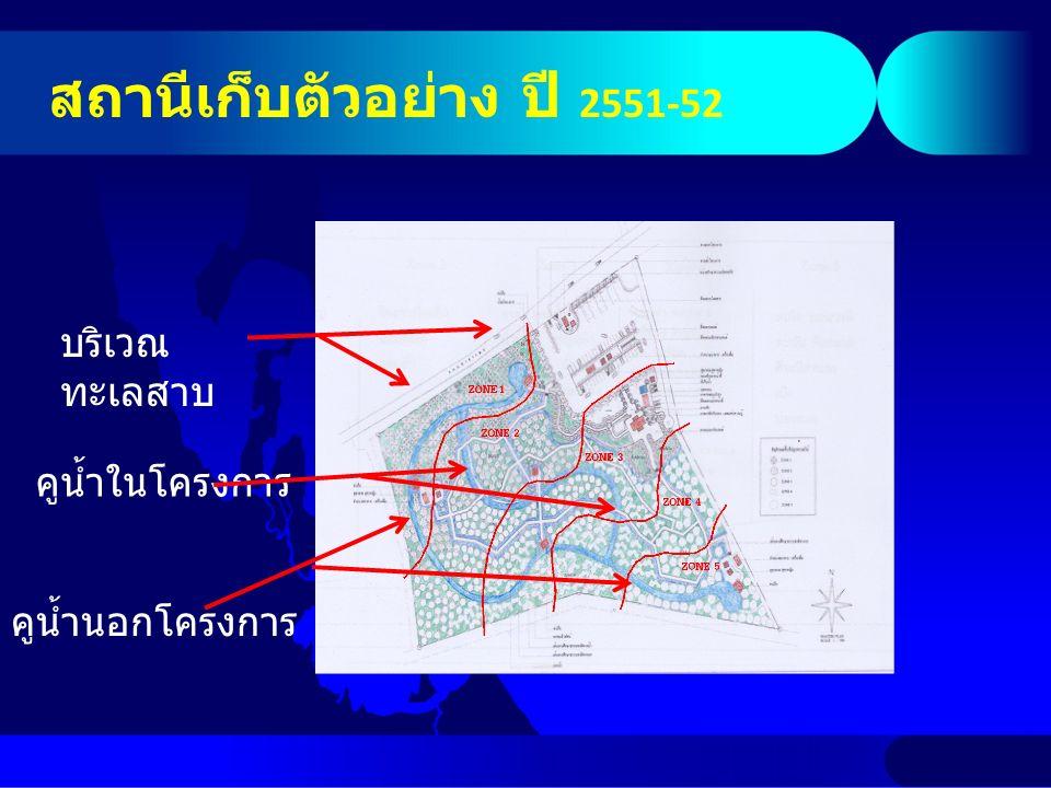 สถานีเก็บตัวอย่าง ปี 2551-52 บริเวณ ทะเลสาบ คูน้ำในโครงการ คูน้ำนอกโครงการ