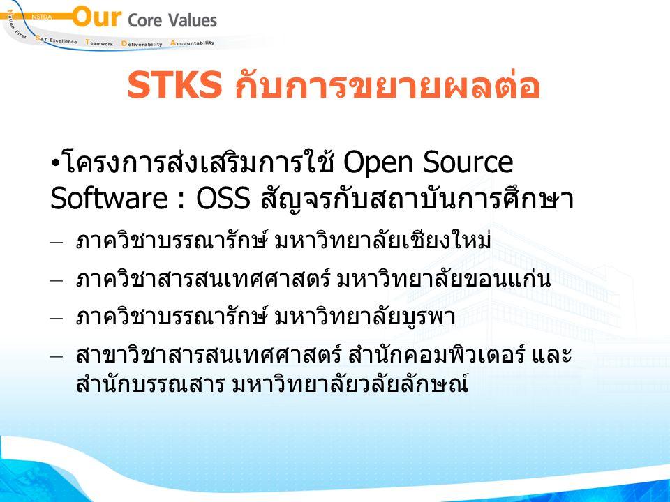 STKS กับการขยายผลต่อ โครงการส่งเสริมการใช้ Open Source Software : OSS สัญจรกับสถาบันการศึกษา – ภาควิชาบรรณารักษ์ มหาวิทยาลัยเชียงใหม่ – ภาควิชาสารสนเทศศาสตร์ มหาวิทยาลัยขอนแก่น – ภาควิชาบรรณารักษ์ มหาวิทยาลัยบูรพา – สาขาวิชาสารสนเทศศาสตร์ สำนักคอมพิวเตอร์ และ สำนักบรรณสาร มหาวิทยาลัยวลัยลักษณ์