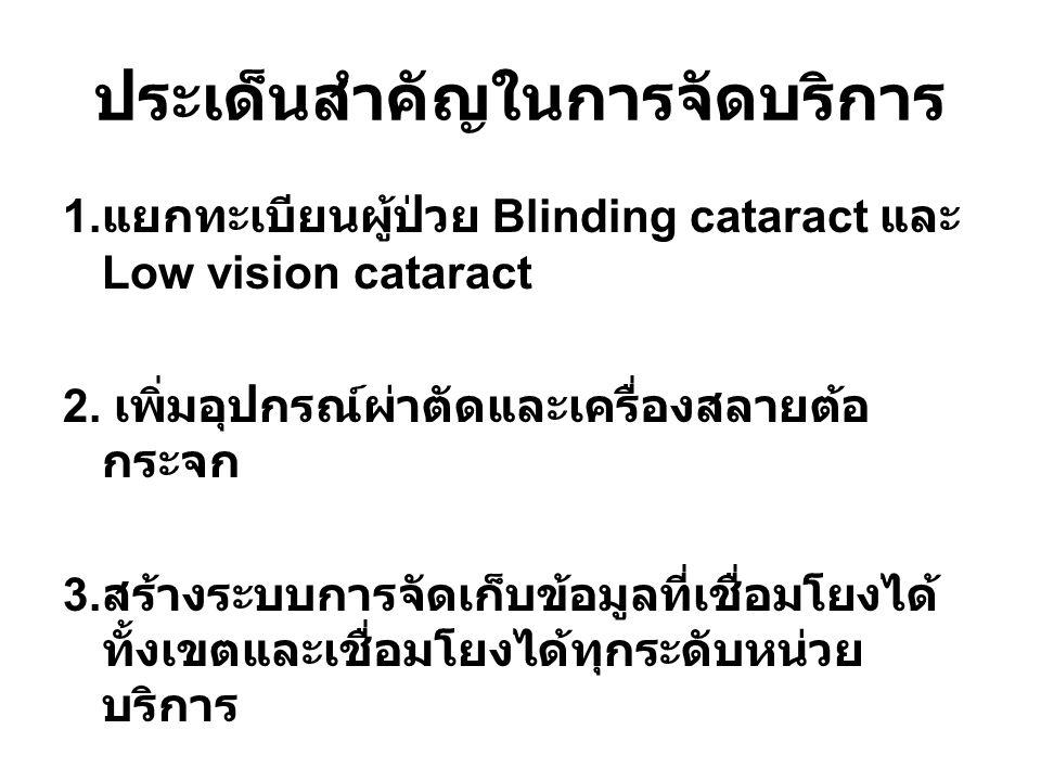 ประเด็นสำคัญในการจัดบริการ 1. แยกทะเบียนผู้ป่วย Blinding cataract และ Low vision cataract 2. เพิ่มอุปกรณ์ผ่าตัดและเครื่องสลายต้อ กระจก 3. สร้างระบบการ