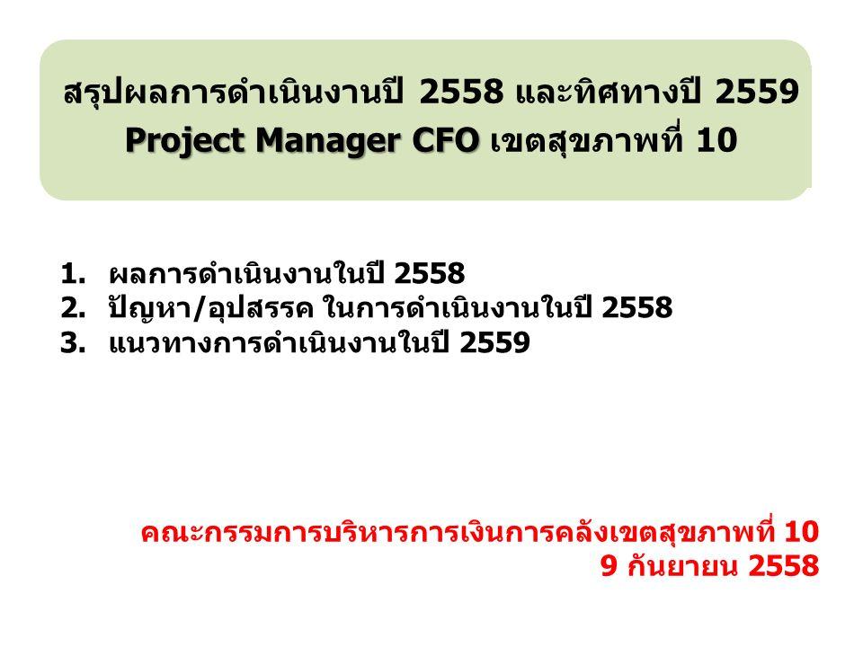 คณะกรรมการบริหารการเงินการคลังเขตสุขภาพที่ 10 9 กันยายน 2558 สรุปผลการดำเนินงานปี 2558 และทิศทางปี 2559 Project Manager CFO Project Manager CFO เขตสุขภาพที่ 10 1.ผลการดำเนินงานในปี 2558 2.ปัญหา/อุปสรรค ในการดำเนินงานในปี 2558 3.แนวทางการดำเนินงานในปี 2559