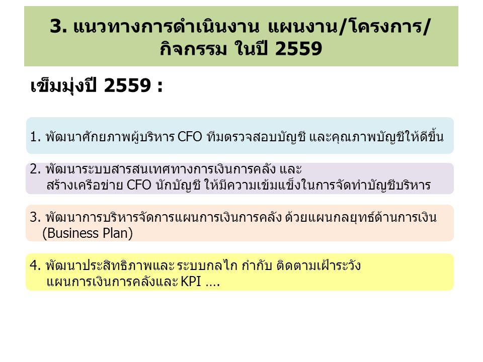 3. แนวทางการดำเนินงาน แผนงาน/โครงการ/ กิจกรรม ในปี 2559 เข็มมุ่งปี 2559 : 1.