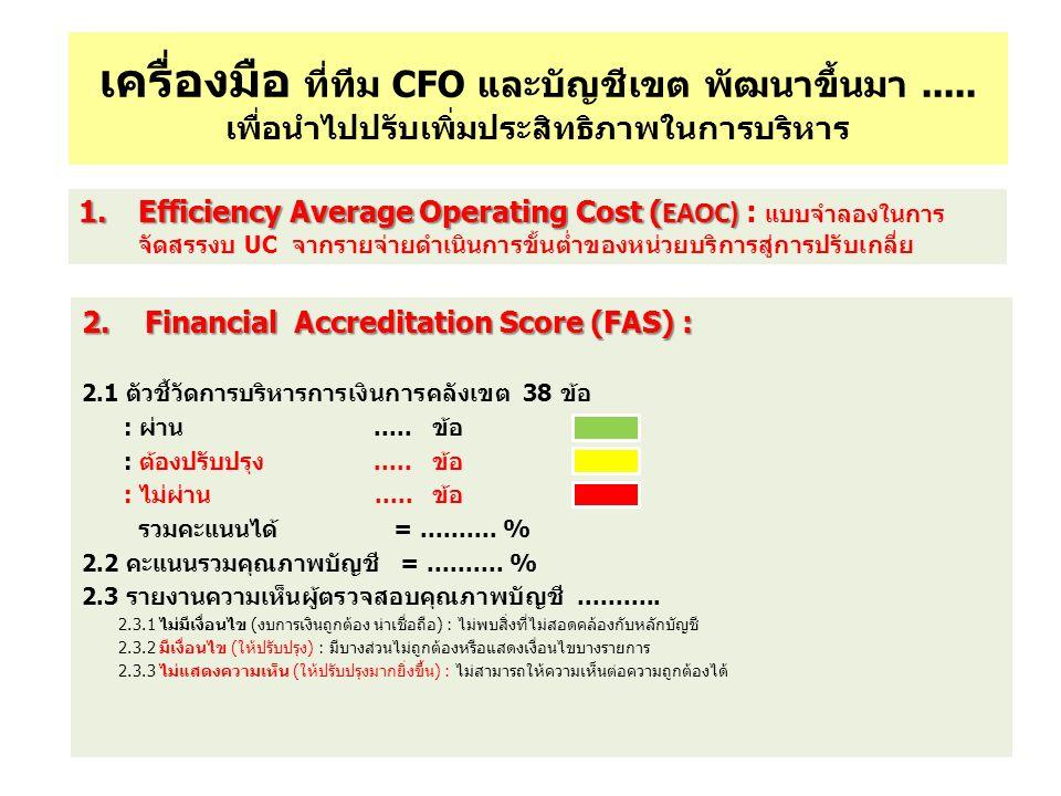 เครื่องมือ ที่ทีม CFO และบัญชีเขต พัฒนาขึ้นมา.....