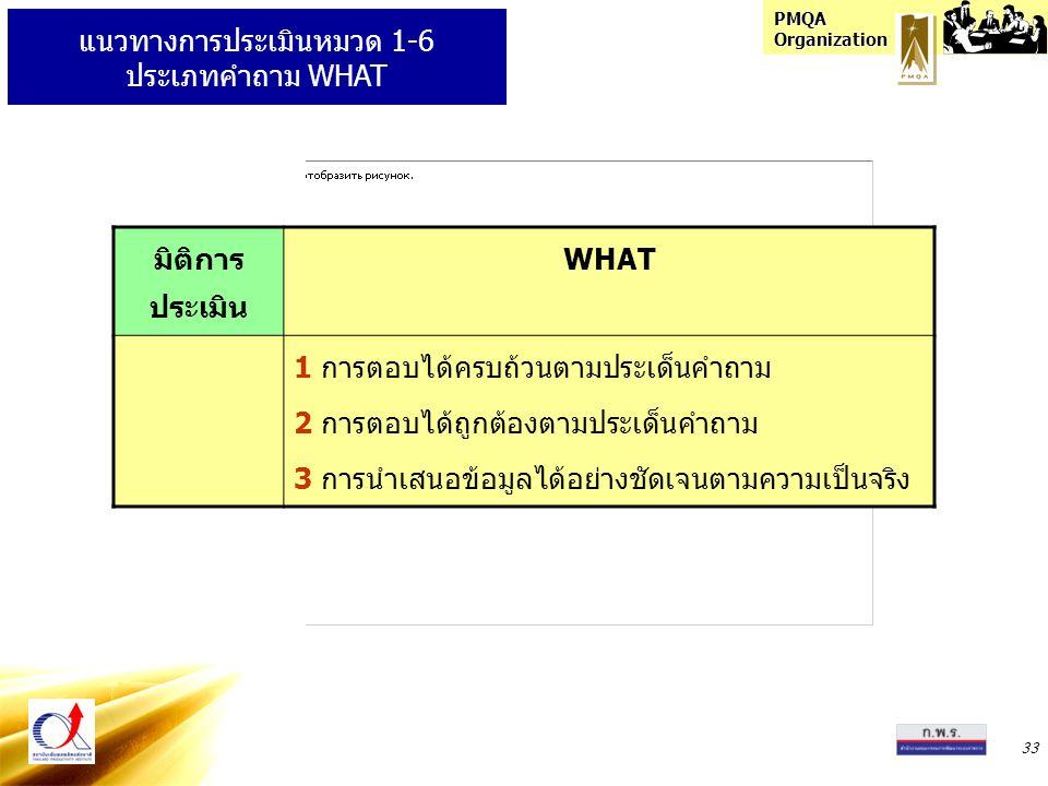 PMQA Organization 33 มิติการ ประเมิน WHAT 1 การตอบได้ครบถ้วนตามประเด็นคำถาม 2 การตอบได้ถูกต้องตามประเด็นคำถาม 3 การนำเสนอข้อมูลได้อย่างชัดเจนตามความเป