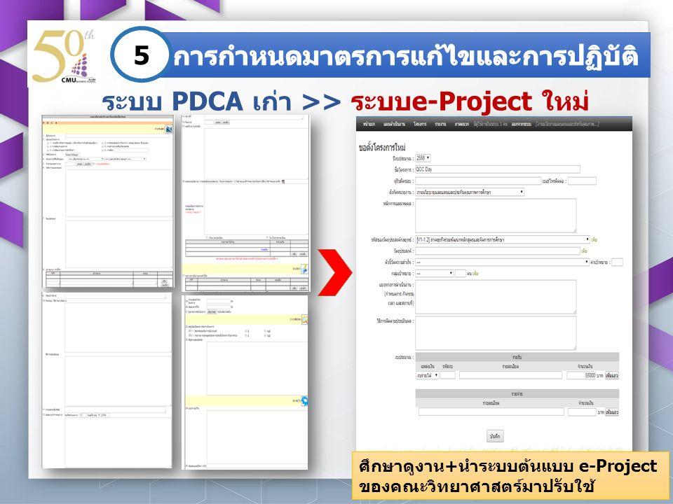 ระบบ PDCA เก่า >> ระบบe-Project ใหม่ 5 ศึกษาดูงาน+นำระบบต้นแบบ e-Project ของคณะวิทยาศาสตร์มาปรับใช้