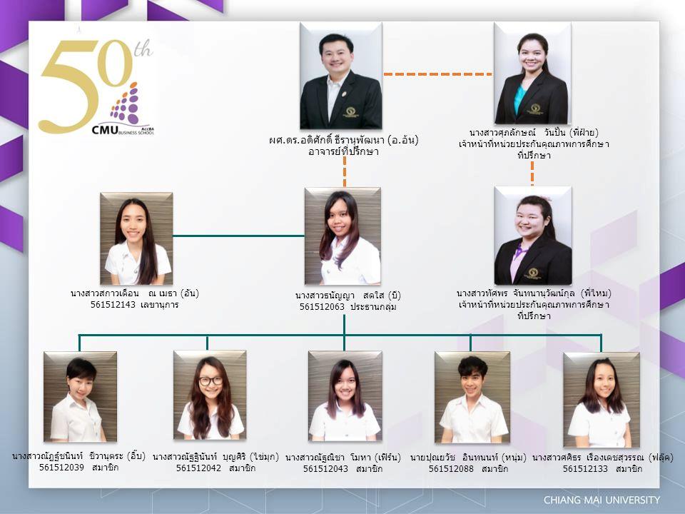 ผศ.ดร.อดิศักดิ์ ธีรานุพัฒนา (อ.อ้น) อาจารย์ที่ปรึกษา นางสาวธนัญญา สดใส (บี) 561512063 ประธานกลุ่ม นางสาวณัฏฐ์ชนินท์ ชีวานุตระ (อิ๊บ) 561512039 สมาชิก นางสาวณัฐฐินันท์ บุญศิริ (ไข่มุก) 561512042 สมาชิก นางสาวณัฐณิชา โมหา (เฟิร์น) 561512043 สมาชิก นายปุณยวัช อินทนนท์ (หนุ่ม) 561512088 สมาชิก นางสาวศศิธร เรืองเดชสุวรรณ (ฟลุ๊ค) 561512133 สมาชิก นางสาวสกาวเดือน ณ เมธา (อัน) 561512143 เลขานุการ นางสาวทัศพร จันทนานุวัฒน์กุล (พี่ไหม) เจ้าหน้าที่หน่วยประกันคุณภาพการศึกษา ที่ปรึกษา นางสาวศุภลักษณ์ วันปั๋น (พี่ฝ้าย) เจ้าหน้าที่หน่วยประกันคุณภาพการศึกษา ที่ปรึกษา