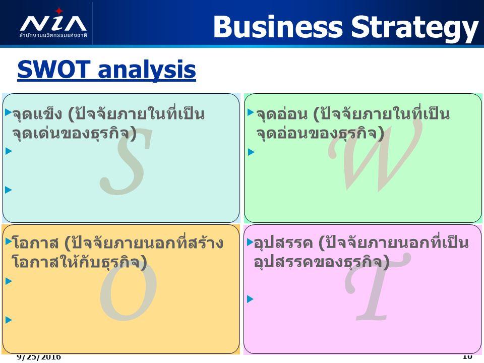 10 9/25/2016 S W O T SWOT analysis Business Strategy อุปสรรค ( ปัจจัยภายนอกที่เป็น อุปสรรคของธุรกิจ ) จุดอ่อน ( ปัจจัยภายในที่เป็น จุดอ่อนของธุรกิจ ) จุดแข็ง ( ปัจจัยภายในที่เป็น จุดเด่นของธุรกิจ ) โอกาส ( ปัจจัยภายนอกที่สร้าง โอกาสให้กับธุรกิจ )