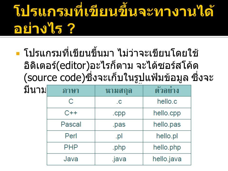  โปรแกรมที่เขียนขึ้นมา ไม่ว่าจะเขียนโดยใช้ อิดิเตอร์ (editor) อะไรก็ตาม จะได้ซอร์สโค้ด (source code) ซึ่งจะเก็บในรูปแฟ้มข้อมูล ซึ่งจะ มีนามสกุลแตกต่างกันไปดังนี้