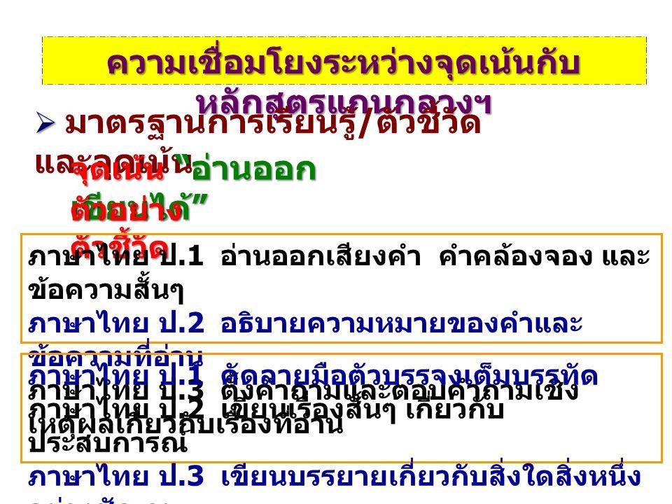 ความเชื่อมโยงระหว่างจุดเน้นกับ หลักสูตรแกนกลางฯ   มาตรฐานการเรียนรู้ / ตัวชี้วัด และจุดเน้น จุดเน้น อ่านออก เขียนได้ ตัวอย่าง ตัวชี้วัด ภาษาไทย ป.1 อ่านออกเสียงคำ คำคล้องจอง และ ข้อความสั้นๆ ภาษาไทย ป.2 อธิบายความหมายของคำและ ข้อความที่อ่าน ภาษาไทย ป.3 ตั้งคำถามและตอบคำถามเชิง เหตุผลเกี่ยวกับเรื่องที่อ่าน ภาษาไทย ป.1 คัดลายมือตัวบรรจงเต็มบรรทัด ภาษาไทย ป.2 เขียนเรื่องสั้นๆ เกี่ยวกับ ประสบการณ์ ภาษาไทย ป.3 เขียนบรรยายเกี่ยวกับสิ่งใดสิ่งหนึ่ง อย่างชัดเจน