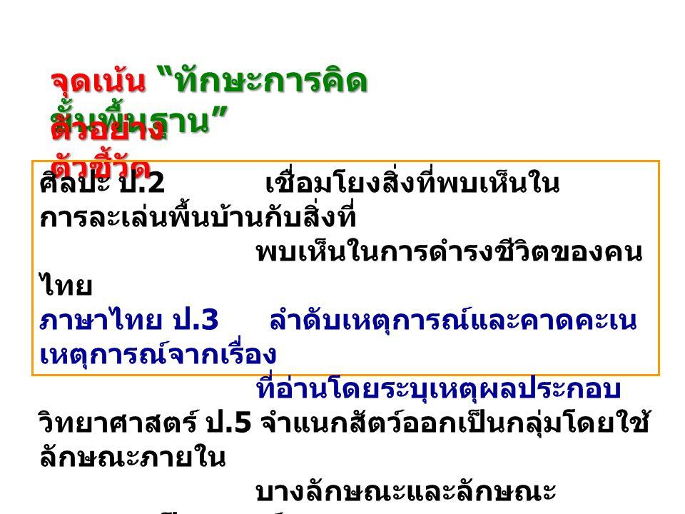 จุดเน้น ทักษะการคิด ขั้นพื้นฐาน ตัวอย่าง ตัวชี้วัด ศิลปะ ป.2 เชื่อมโยงสิ่งที่พบเห็นใน การละเล่นพื้นบ้านกับสิ่งที่ พบเห็นในการดำรงชีวิตของคน ไทย ภาษาไทย ป.3 ลำดับเหตุการณ์และคาดคะเน เหตุการณ์จากเรื่อง ที่อ่านโดยระบุเหตุผลประกอบ วิทยาศาสตร์ ป.5 จำแนกสัตว์ออกเป็นกลุ่มโดยใช้ ลักษณะภายใน บางลักษณะและลักษณะ ภายนอกเป็นเกณฑ์