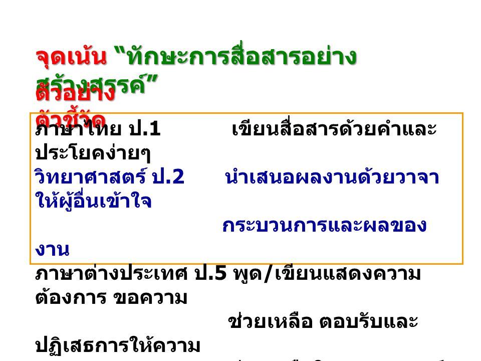 """จุดเน้น """" ทักษะการสื่อสารอย่าง สร้างสรรค์ """" ตัวอย่าง ตัวชี้วัด ภาษาไทย ป.1 เขียนสื่อสารด้วยคำและ ประโยคง่ายๆ วิทยาศาสตร์ ป.2 นำเสนอผลงานด้วยวาจา ให้ผู"""