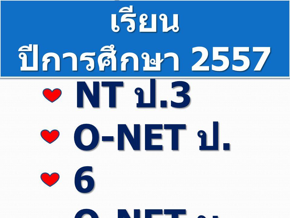 ผลสัมฤทธิ์ทางการ เรียน ปีการศึกษา 2557 NT ป.3 O-NET ป. 6 O-NET ม. 3 NT ป.3 O-NET ป. 6 O-NET ม. 3