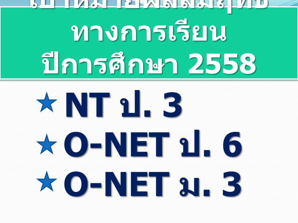 เป้าหมายผลสัมฤทธิ์ ทางการเรียน ปีการศึกษา 2558 NT ป.