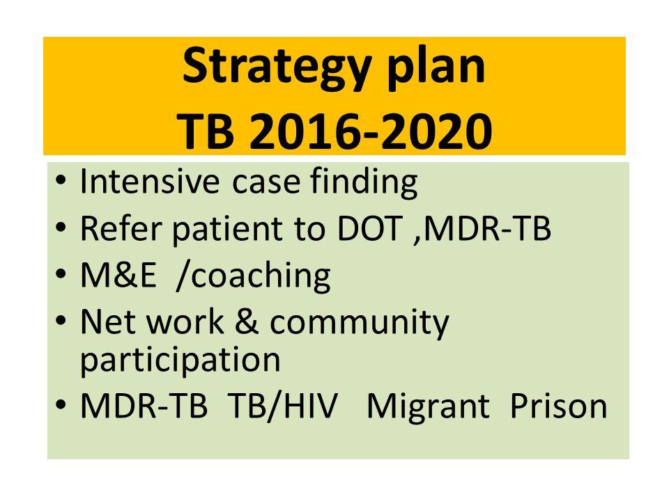 มาตรการ TB ระดับเขต มาตรการที่ 1 การค้นหาเชิงรุกในกลุ่มเสี่ยง เป้าหมาย มาตรการที่ 2 การพัฒนาคุณภาพการตรวจหาวัณ โรคดื้อยาทางห้องปฏิบัติการการ มาตรการที่ 3 การพัฒนาคุณภาพการรักษาวัณ โรค มาตรการที่ 4 การส่งเสริมการมีส่วนร่วมของ ชุมชนและภาคประชาสังคม