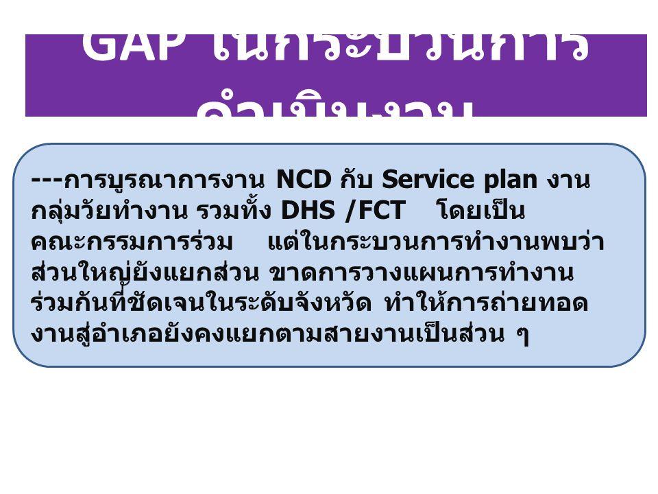 ---การบูรณาการงาน NCD กับ Service plan งาน กลุ่มวัยทำงาน รวมทั้ง DHS /FCT โดยเป็น คณะกรรมการร่วม แต่ในกระบวนการทำงานพบว่า ส่วนใหญ่ยังแยกส่วน ขาดการวางแผนการทำงาน ร่วมกันที่ชัดเจนในระดับจังหวัด ทำให้การถ่ายทอด งานสู่อำเภอยังคงแยกตามสายงานเป็นส่วน ๆ GAP ในกระบวนการ ดำเนินงาน