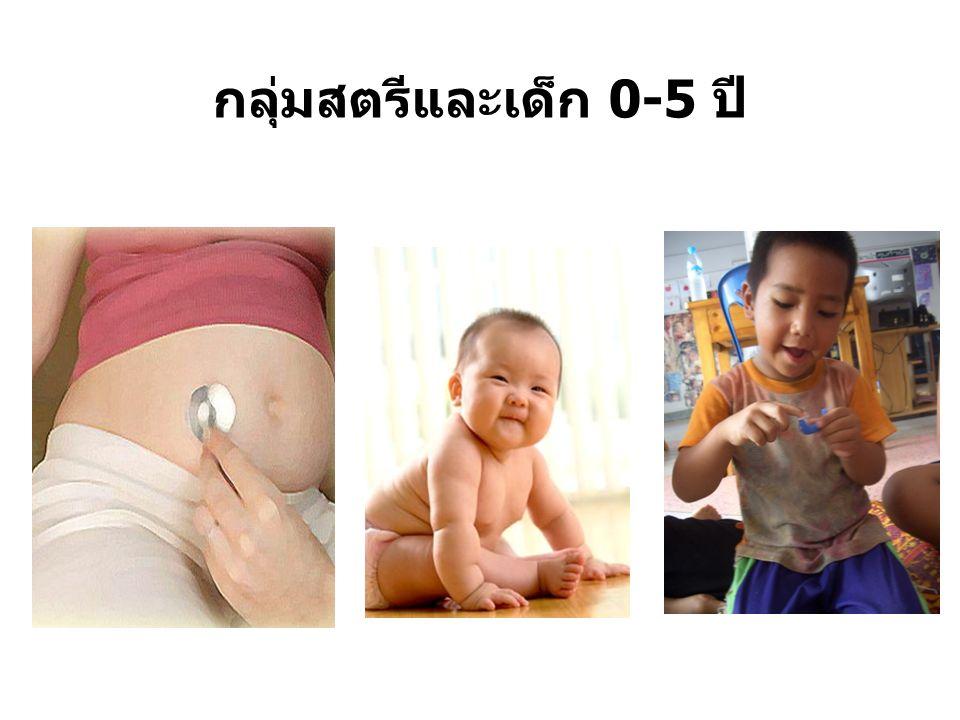 กลุ่มสตรีและเด็ก 0-5 ปี