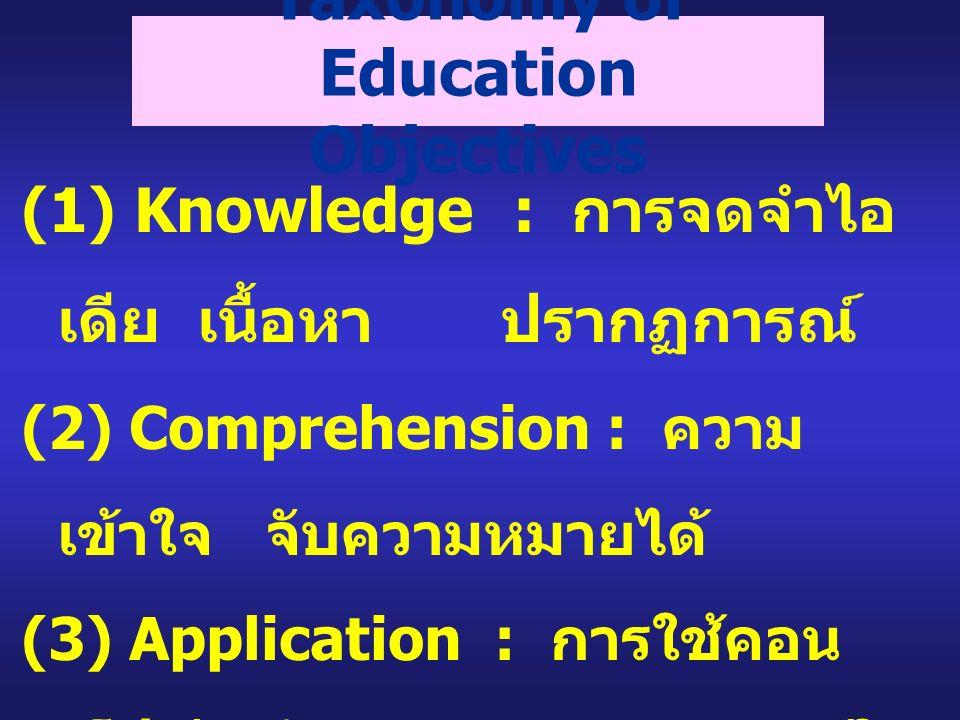 (1) Knowledge : การจดจำไอ เดีย เนื้อหา ปรากฏการณ์ (2) Comprehension : ความ เข้าใจ จับความหมายได้ (3) Application : การใช้คอน เซ็ปต์ หลักการ และกฎเกณฑ์ใน สถานการณ์ใหม่ Taxonomy of Education Objectives