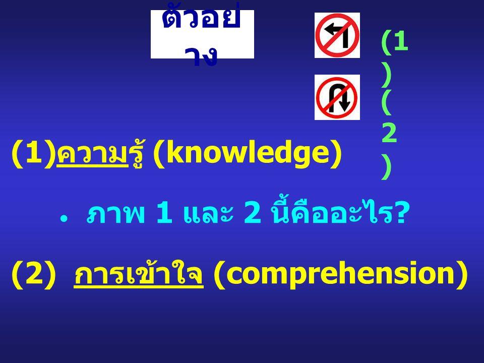 (1) ความรู้ (knowledge) ● ภาพ 1 และ 2 นี้คืออะไร .