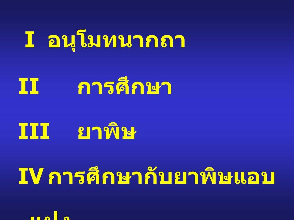 (3) จงใจ ล้างสมอง ชาตินิยม ลัทธิการเมือง ศาสนา / ความเชื่อ อุดมการณ์