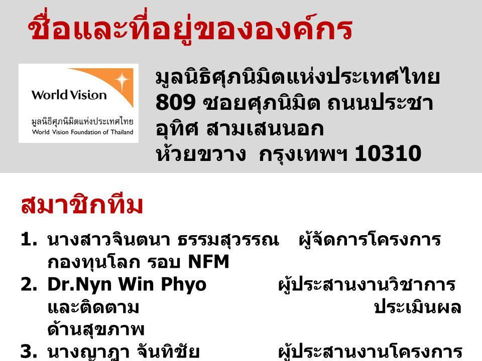มูลนิธิศุภนิมิตแห่งประเทศไทย 809 ซอยศุภนิมิต ถนนประชา อุทิศ สามเสนนอก ห้วยขวาง กรุงเทพฯ 10310 สมาชิกทีม 1.