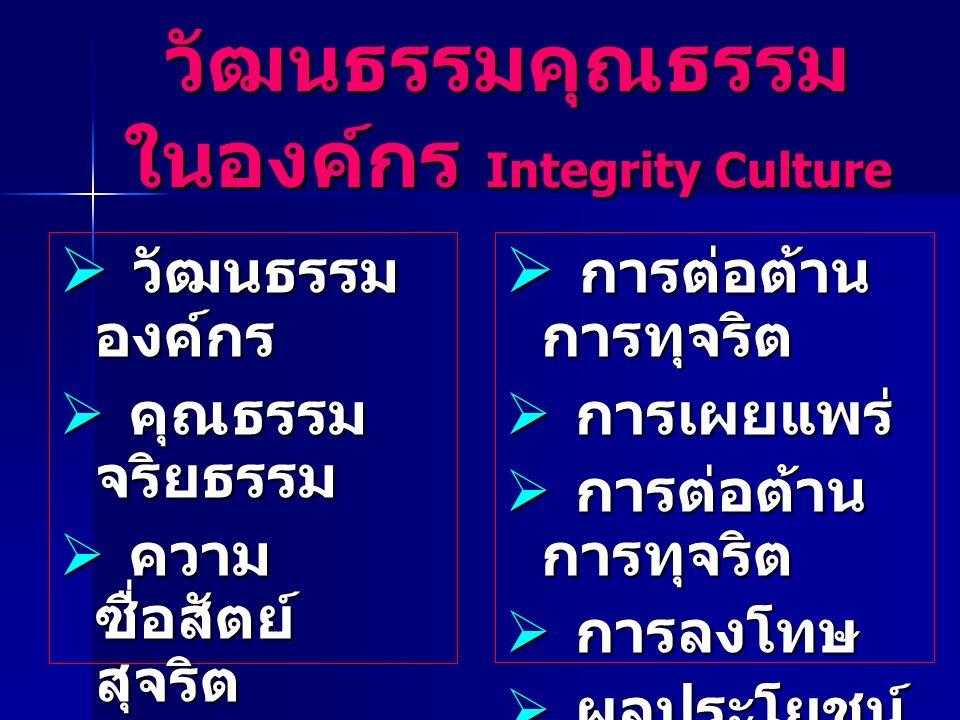  วัฒนธรรม องค์กร  คุณธรรม จริยธรรม  ความ ซื่อสัตย์ สุจริต  แสวงหา ผลประโยชน์  บรรยากาศ การทำงาน วัฒนธรรมคุณธรรม ในองค์กร Integrity Culture  การต่อต้าน การทุจริต  การเผยแพร่  การต่อต้าน การทุจริต  การลงโทษ  ผลประโยชน์ ทับซ้อน