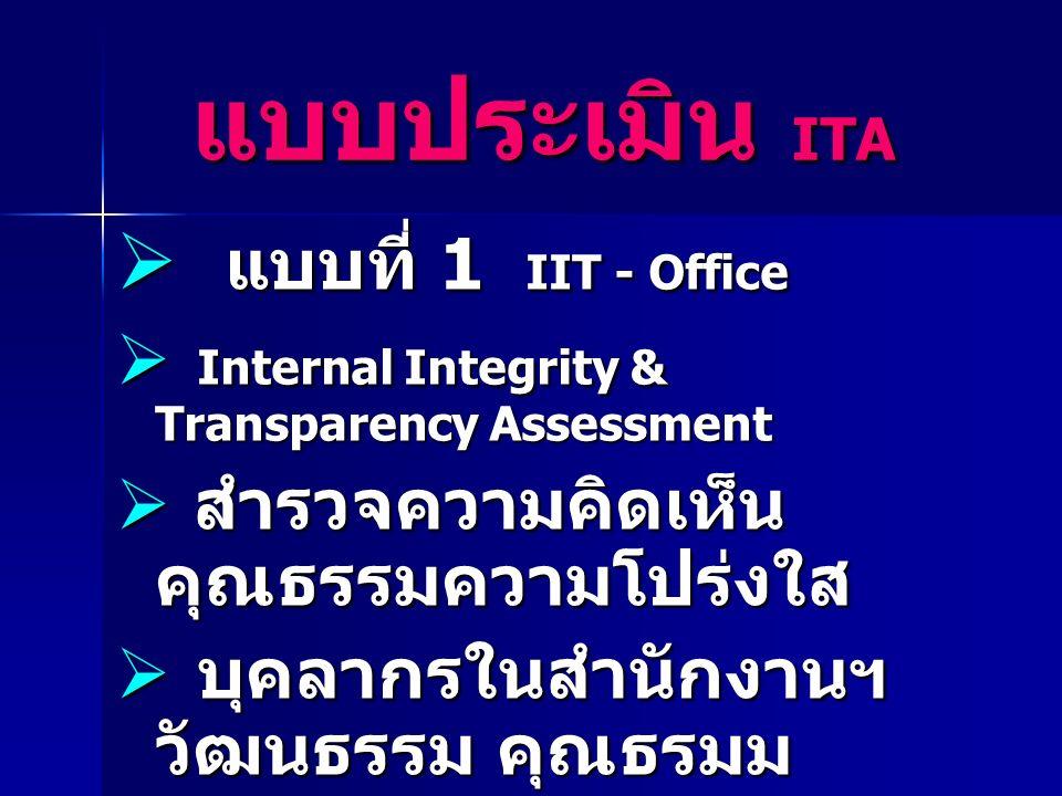  แบบที่ 1 IIT - Office  Internal Integrity & Transparency Assessment  สำรวจความคิดเห็น คุณธรรมความโปร่งใส  บุคลากรในสำนักงานฯ วัฒนธรรม คุณธรมม  สุ่มตัวอย่าง / สัมภาษณ์ แบบประเมิน ITA