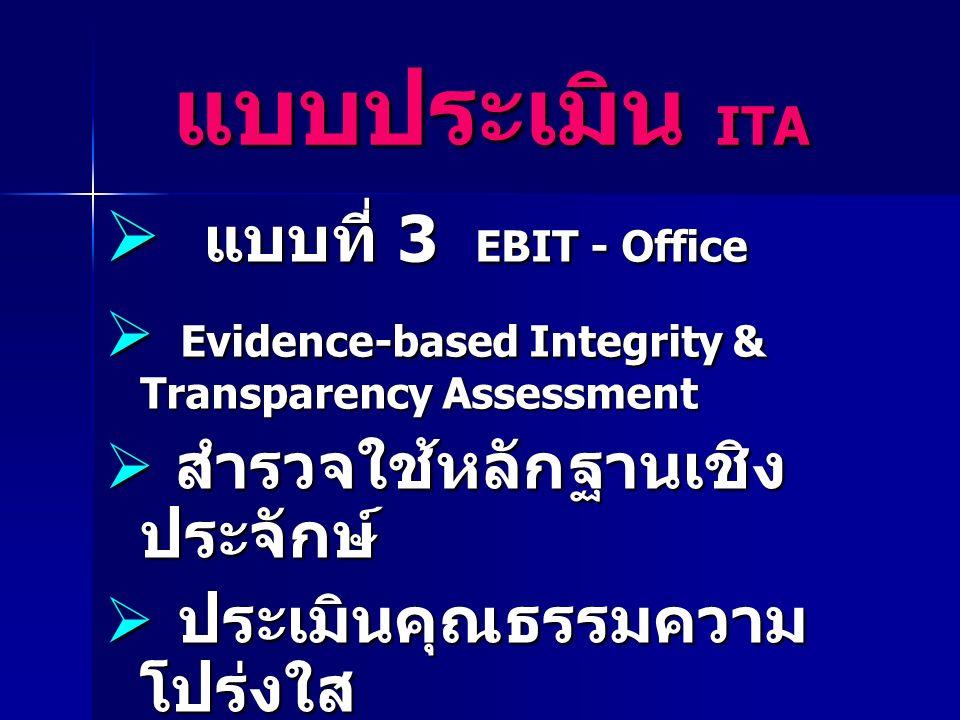 แบบที่ 3 EBIT - Office  Evidence-based Integrity & Transparency Assessment  สำรวจใช้หลักฐานเชิง ประจักษ์  ประเมินคุณธรรมความ โปร่งใส  ภารกิจหลัก / ระบุ หลักฐานเอกสาร แบบประเมิน ITA