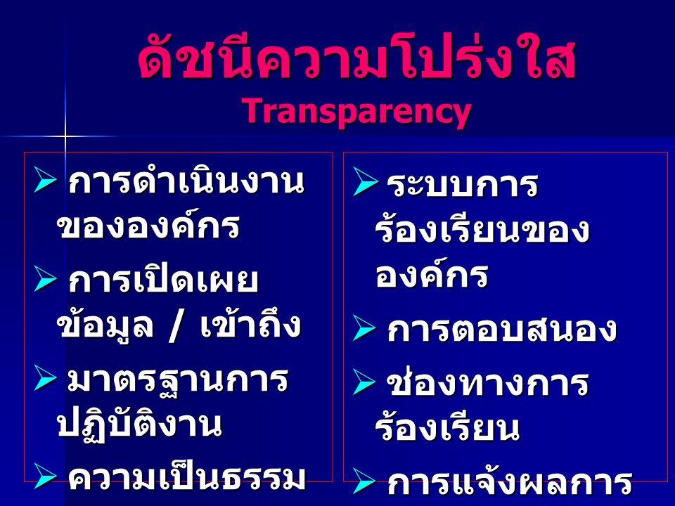 ดัชนีความโปร่งใส Transparency  การดำเนินงาน ขององค์กร  การเปิดเผย ข้อมูล / เข้าถึง  มาตรฐานการ ปฏิบัติงาน  ความเป็นธรรม  การมีส่วนร่วม  ผลสัมฤทธิ์ /  ระบบการ ร้องเรียนของ องค์กร  การตอบสนอง  ช่องทางการ ร้องเรียน  การแจ้งผลการ ร้องเรียน