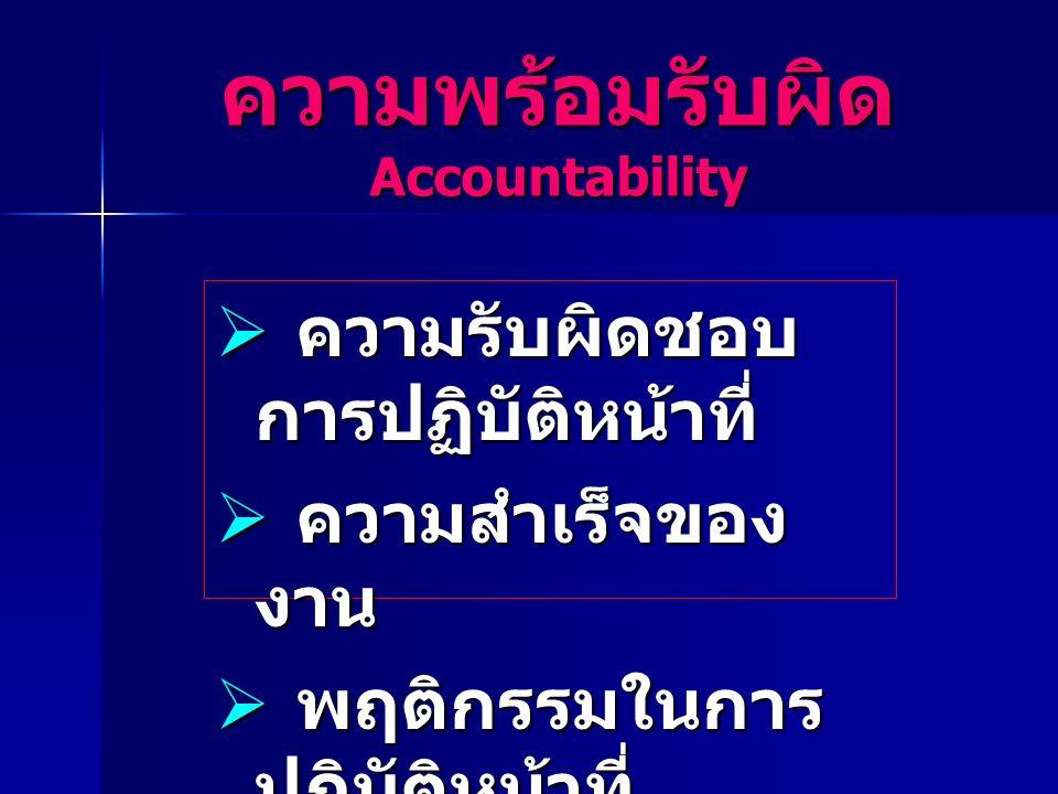  ความรับผิดชอบ การปฏิบัติหน้าที่  ความสำเร็จของ งาน  พฤติกรรมในการ ปฏิบัติหน้าที่ ความพร้อมรับผิด Accountability