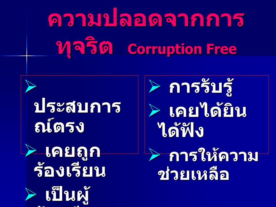  ประสบการ ณ์ตรง  เคยถูก ร้องเรียน  เป็นผู้ ร้องเรียน ความปลอดจากการ ทุจริต Corruption Free  การรับรู้  เคยได้ยิน ได้ฟัง  การให้ความ ช่วยเหลือ